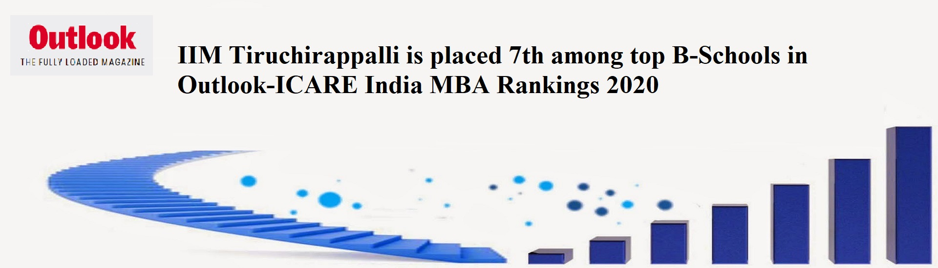 IIM Tiruchirappalli is placed 7th among top B-Schools in Outlook-ICARE India MBA Rankings 2020